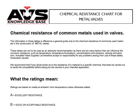 Chemical resistance of common metals used in valves  What